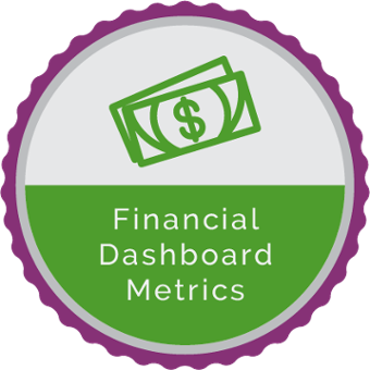 Financial Dashboard Metrics, KPIs, and Business Intelligence
